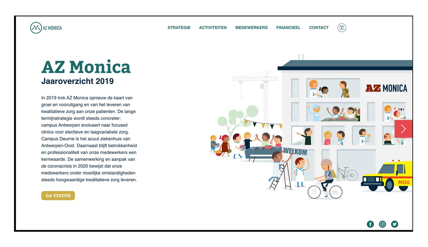 Homepage online jaarverslag AZ Monica